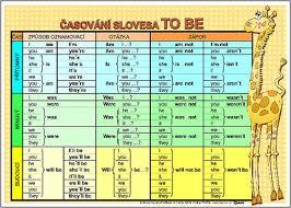 436d1e31aa6 Časování TO DO  + Časování TO BE (karta)