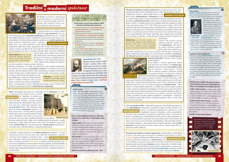 Společenské vědy pro střední školy, 2. díl (učebnice) - Náhled učebnice