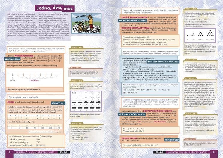 Matematika pro SŠ - 1. díl (učebnice) - Náhled učebnice