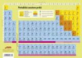 Periodická soustava prvkù (oboustranná)